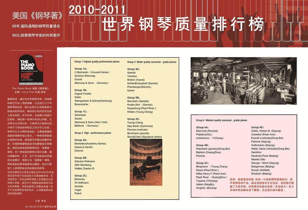 最新2010-2011美国钢琴质量认证排行榜